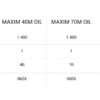 MAXIM 40-70 M OIL - PROFESSIONAL VACUUM CLEANER FOR PICK-UP AND SEPARATION OF EMULSIFIED OIL AND CHIPPINGS