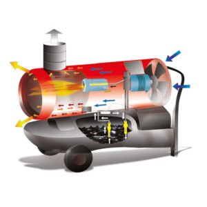 EC - INDIRECT COMBUSTION MOBILE SPACE HEATER